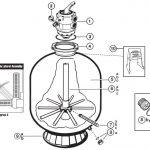 filtr piaskowy do wody schemat